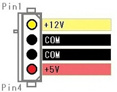 Molex connector pinout