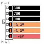 Psu Connectors Certifications