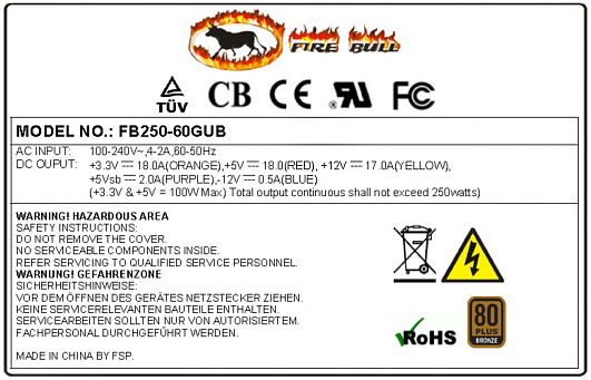 FB250-50GUB specifications