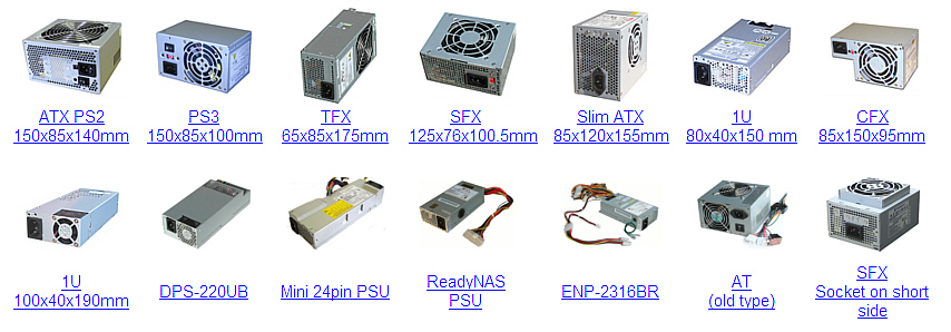 How To Choose a Power Supply Unit